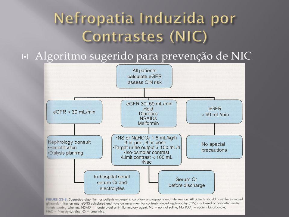 Algoritmo sugerido para prevenção de NIC