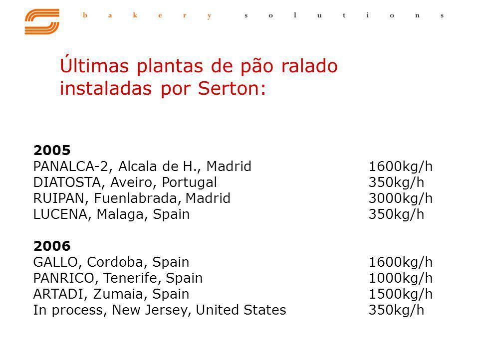 2005 PANALCA-2, Alcala de H., Madrid1600kg/h DIATOSTA, Aveiro, Portugal350kg/h RUIPAN, Fuenlabrada, Madrid3000kg/h LUCENA, Malaga, Spain350kg/h 2006 G