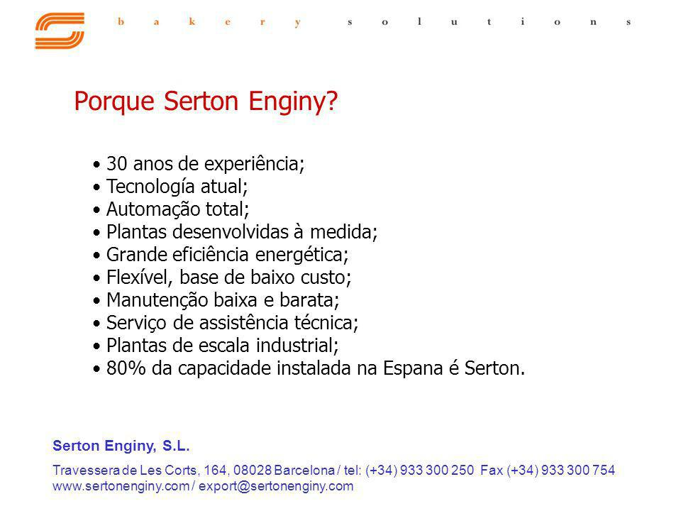 Serton Enginy, S.L. Travessera de Les Corts, 164, 08028 Barcelona / tel: (+34) 933 300 250 Fax (+34) 933 300 754 www.sertonenginy.com / export@sertone