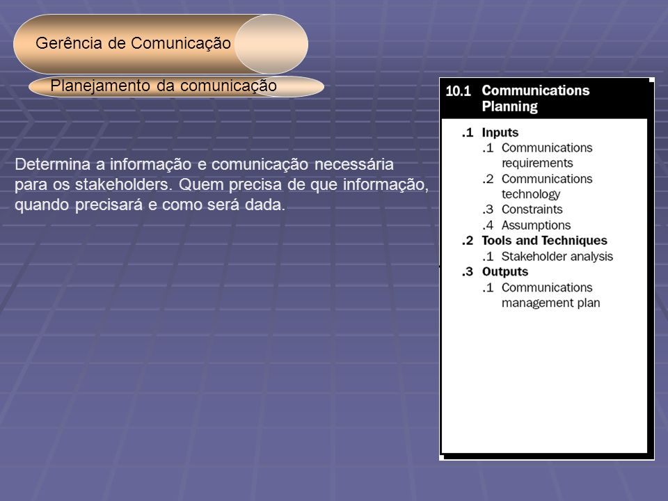 Gerência de Comunicação Determina a informação e comunicação necessária para os stakeholders. Quem precisa de que informação, quando precisará e como