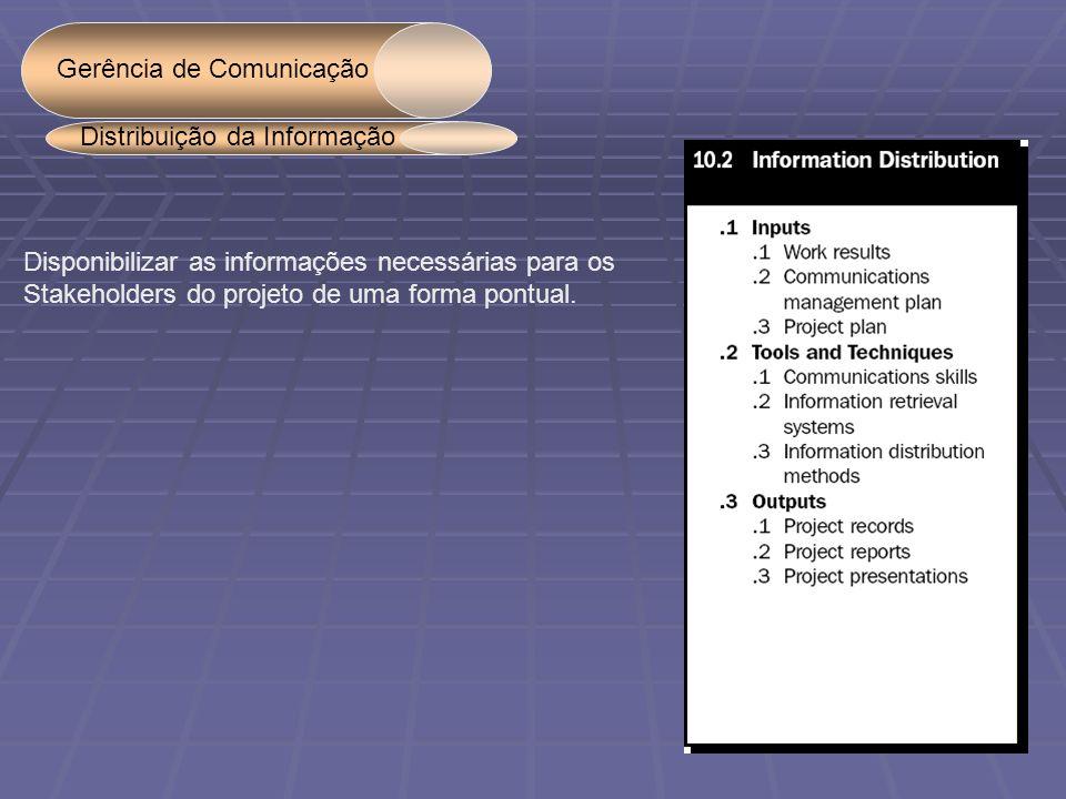 Gerência de Comunicação Disponibilizar as informações necessárias para os Stakeholders do projeto de uma forma pontual. Distribuição da Informação