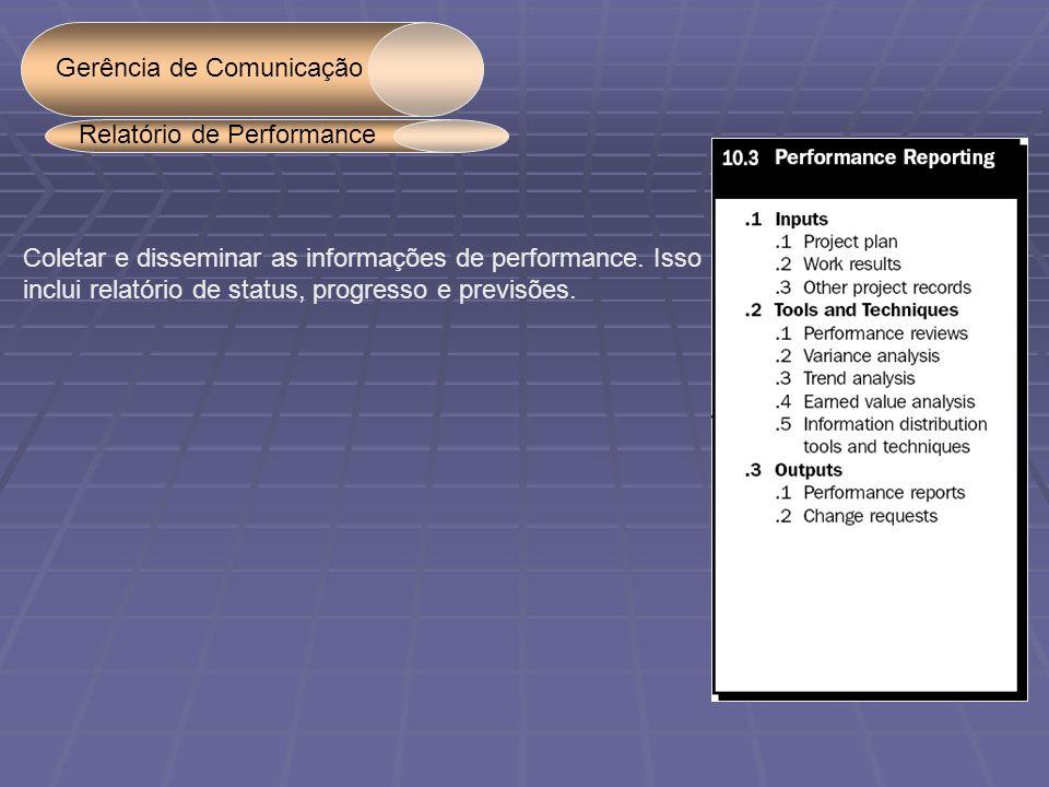 Gerência de Comunicação Coletar e disseminar as informações de performance. Isso inclui relatório de status, progresso e previsões. Relatório de Perfo