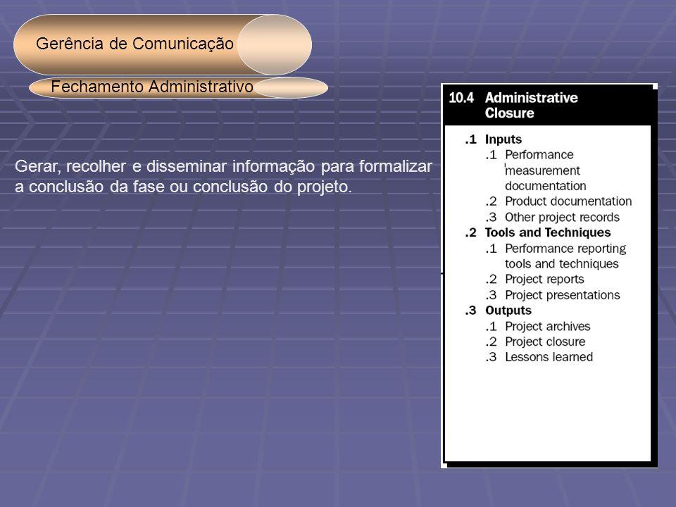 Gerência de Comunicação Gerar, recolher e disseminar informação para formalizar a conclusão da fase ou conclusão do projeto. Fechamento Administrativo