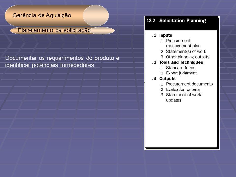 Gerência de Aquisição Documentar os requerimentos do produto e identificar potenciais fornecedores. Planejamento da solicitação