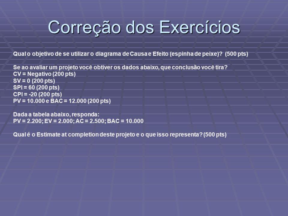 Correção dos Exercícios Qual o objetivo de se utilizar o diagrama de Causa e Efeito (espinha de peixe)? (500 pts) Se ao avaliar um projeto você obtive
