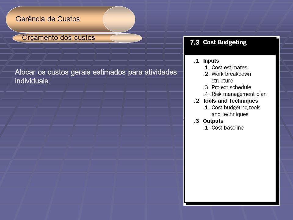 Gerência de Custos Alocar os custos gerais estimados para atividades individuais. Orçamento dos custos