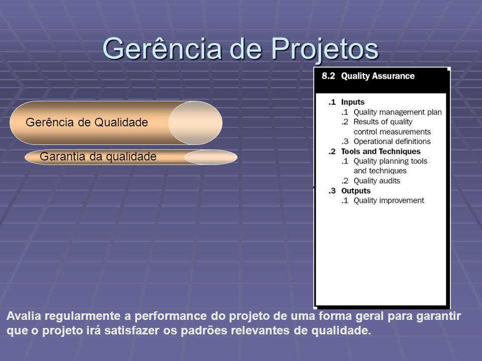 Gerência de Projetos Gerência de Qualidade Avalia regularmente a performance do projeto de uma forma geral para garantir que o projeto irá satisfazer
