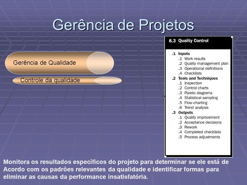 Gerência de Projetos Gerência de Qualidade Monitora os resultados específicos do projeto para determinar se ele está de Acordo com os padrões relevant