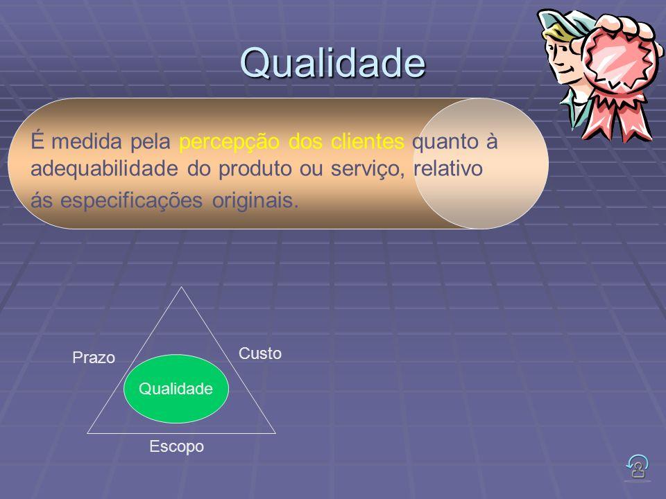 Qualidade É medida pela percepção dos clientes quanto à adequabilidade do produto ou serviço, relativo ás especificações originais.