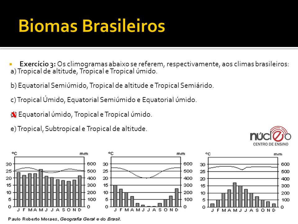 Exercício 3: Os climogramas abaixo se referem, respectivamente, aos climas brasileiros: a) Tropical de altitude, Tropical e Tropical úmido. b) Equator