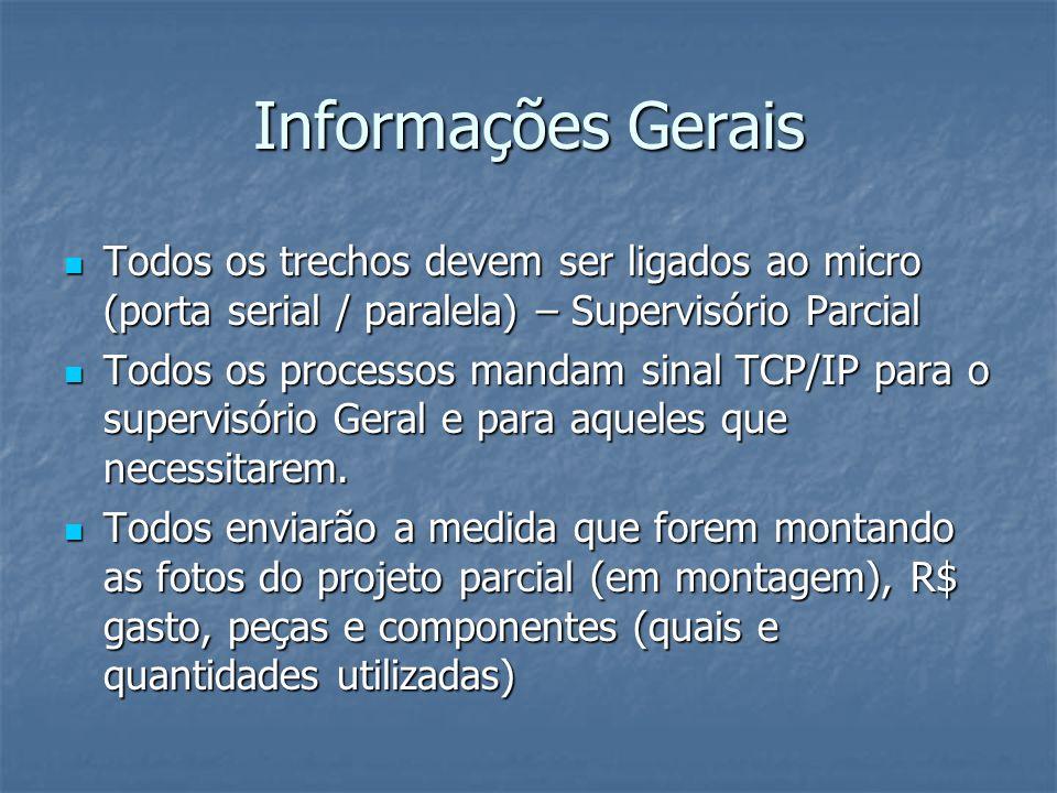 Informações Gerais Todos os trechos devem ser ligados ao micro (porta serial / paralela) – Supervisório Parcial Todos os trechos devem ser ligados ao micro (porta serial / paralela) – Supervisório Parcial Todos os processos mandam sinal TCP/IP para o supervisório Geral e para aqueles que necessitarem.
