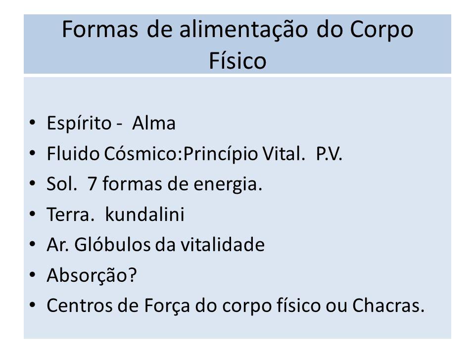 Formas de alimentação do Corpo Físico Espírito - Alma Fluido Cósmico:Princípio Vital.