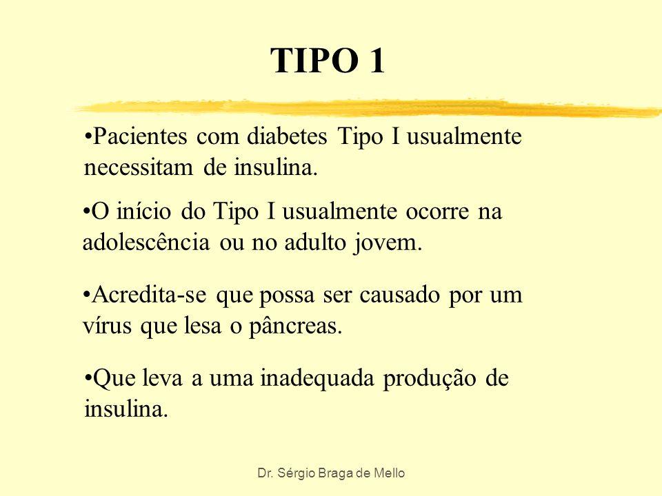 Dr. Sérgio Braga de Mello TIPOS DE DIABETES Tipo I and Tipo II Tipo I – diabetes mellitus insulino-dependente (IDDM) Tipo II – diabetes mellitus não i