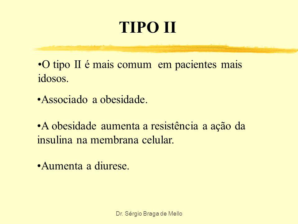 Dr. Sérgio Braga de Mello TIPO 1 Pacientes com diabetes Tipo I usualmente necessitam de insulina. O início do Tipo I usualmente ocorre na adolescência