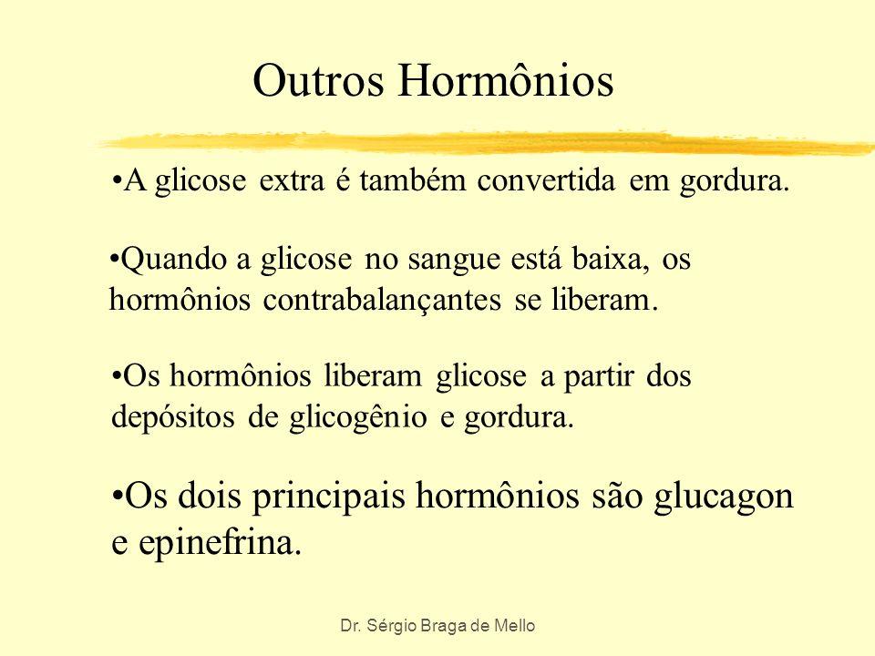 Dr. Sérgio Braga de Mello Outros Hormônios Existem hormônios que contrabalançam o efeito da insulina. Quando os níveis de glicose aumentam, os níveis