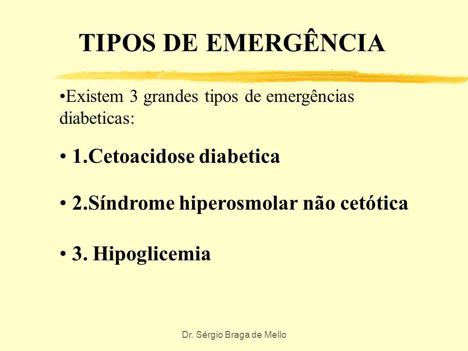 Dr.Sérgio Braga de Mello TRATAMENTO A insulina deve ser injetada.