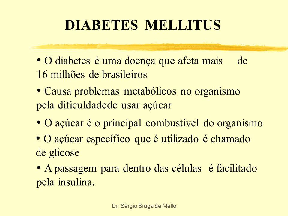 Dr. Sérgio Braga de Mello A um caminho sim, o de ficar bem informado, conviver com a Diabete e acreditar em seu médico, neste momento... Diabetes Info