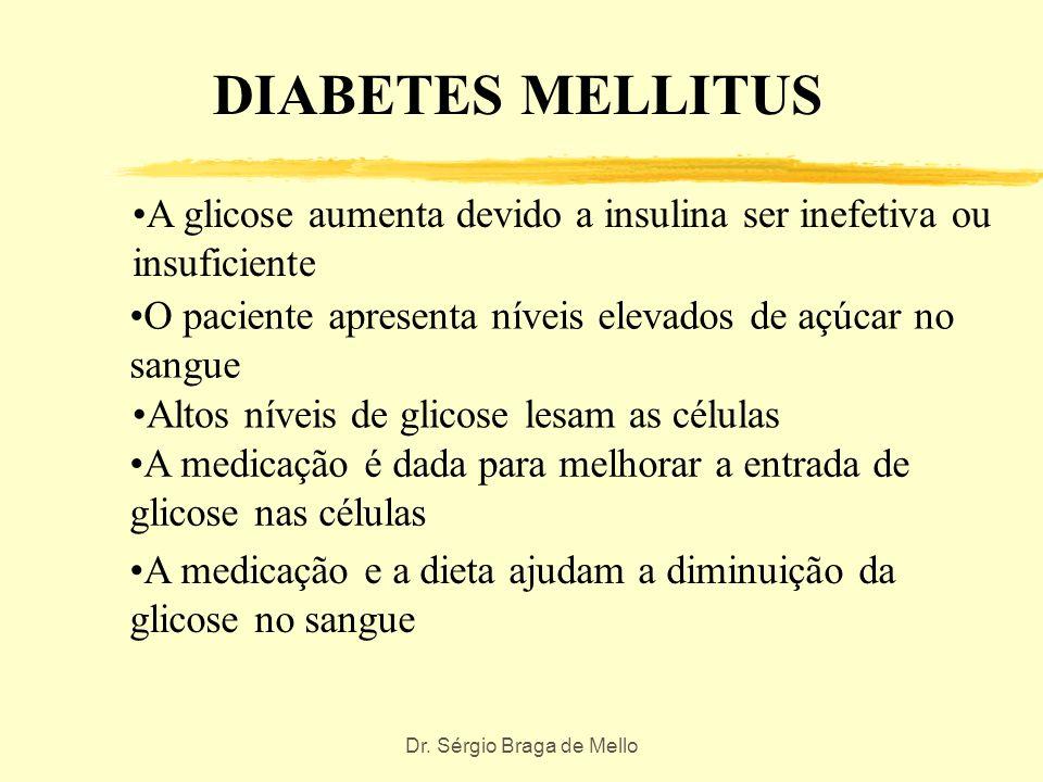 Dr. Sérgio Braga de Mello DIABETES MELLITUS A maioria das células usam gordura ou proteína como combustível. O cérebro somente pode usar glicose Pode
