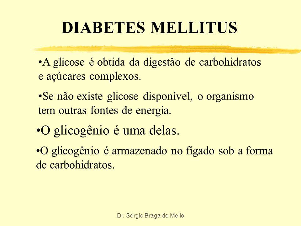 Dr. Sérgio Braga de Mello DIABETES MELLITUS Você pode iniciar o tratamento em casa se os níveis de açúcar não estão altos. Altas taxas de glicose no s