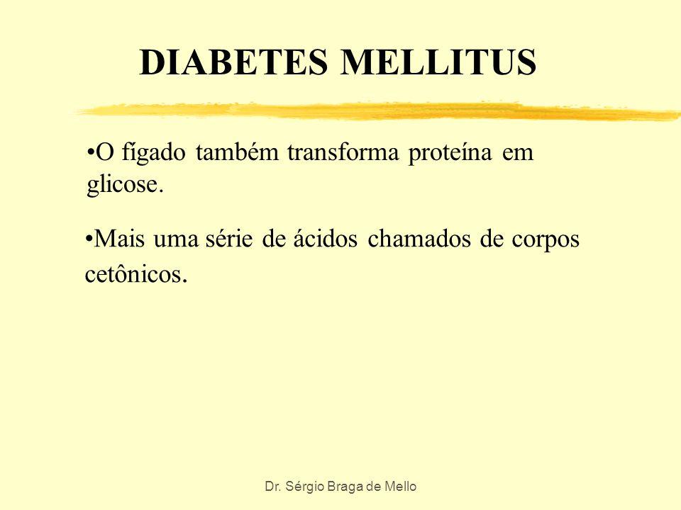 Dr. Sérgio Braga de Mello DIABETES MELLITUS A glicose é obtida da digestão de carbohidratos e açúcares complexos. Se não existe glicose disponível, o