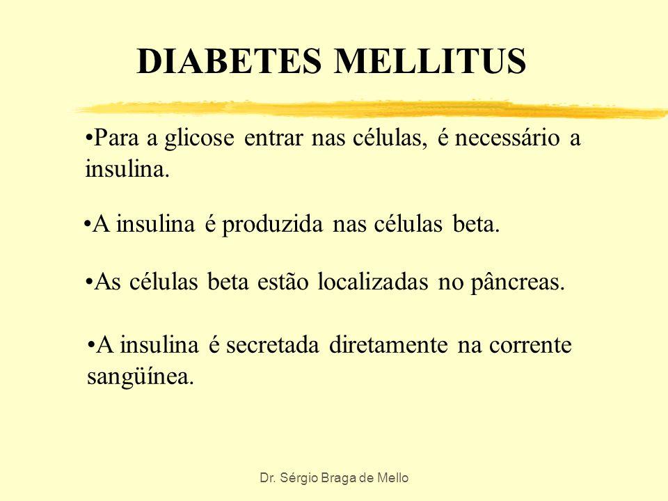 Dr.Sérgio Braga de Mello DIABETES MELLITUS O fígado também transforma proteína em glicose.