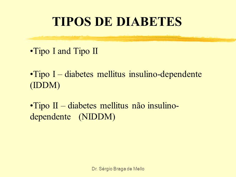 Dr. Sérgio Braga de Mello DIABETES MELLITUS Para a glicose entrar nas células, é necessário a insulina. A insulina é produzida nas células beta. As cé