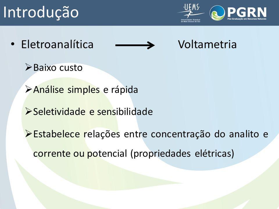 Objetivo Estabelecer as condições experimentais e instrumentais para determinação voltamétrica do herbicida Sulfentrazone Caracterizar por técnicas espectroscópicas os produtos de oxidação eletroquímica do herbicida, seus metabólitos e do produto comercial purificado