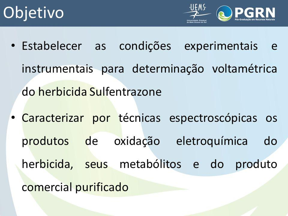 Objetivo Estabelecer as condições experimentais e instrumentais para determinação voltamétrica do herbicida Sulfentrazone Caracterizar por técnicas es