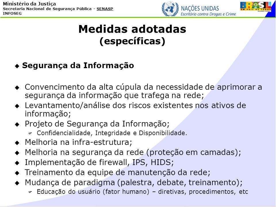 Ministério da Justiça Secretaria Nacional de Segurança Pública - SENASP INFOSEG Segurança da Informação Convencimento da alta cúpula da necessidade de