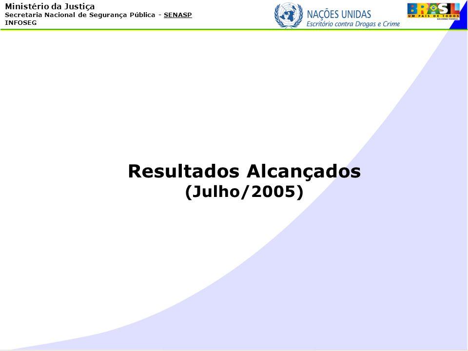 Ministério da Justiça Secretaria Nacional de Segurança Pública - SENASP INFOSEG Resultados Alcançados (Julho/2005)