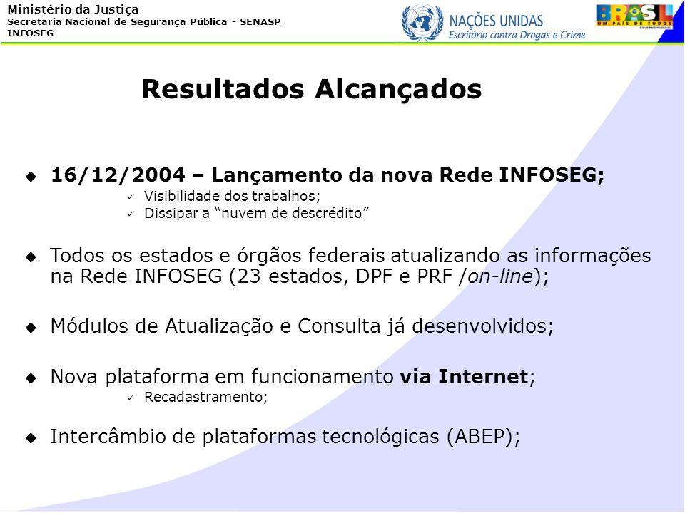 Ministério da Justiça Secretaria Nacional de Segurança Pública - SENASP INFOSEG 16/12/2004 – Lançamento da nova Rede INFOSEG; Visibilidade dos trabalh