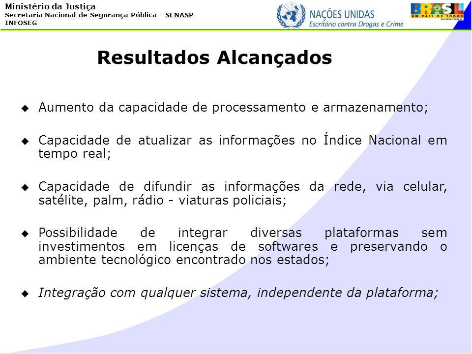 Ministério da Justiça Secretaria Nacional de Segurança Pública - SENASP INFOSEG Aumento da capacidade de processamento e armazenamento; Capacidade de