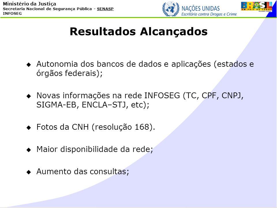 Ministério da Justiça Secretaria Nacional de Segurança Pública - SENASP INFOSEG Autonomia dos bancos de dados e aplicações (estados e órgãos federais)