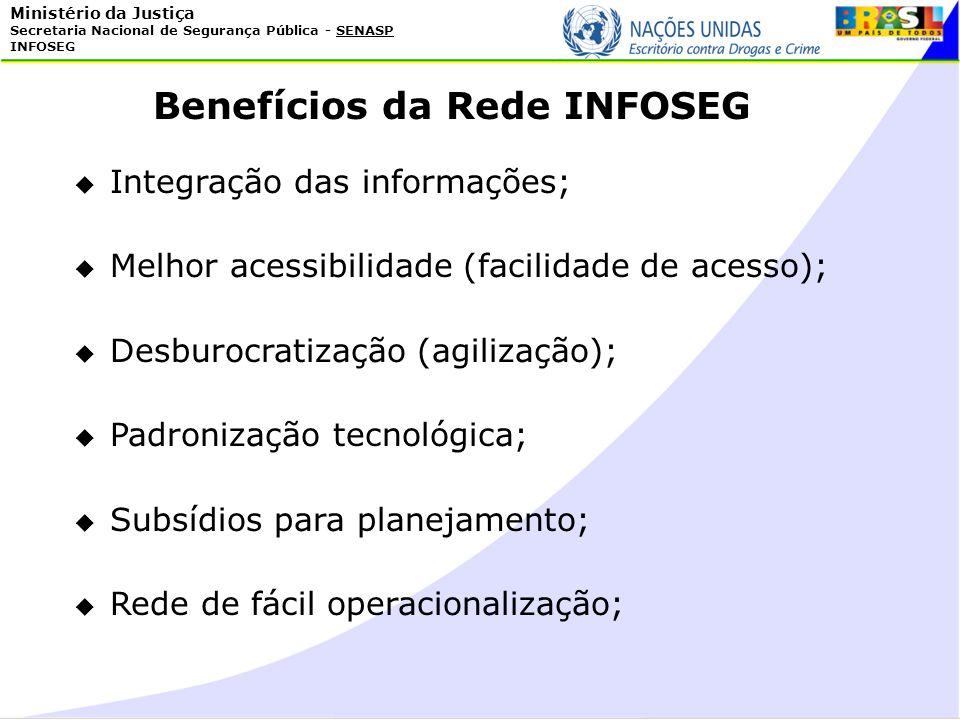 Ministério da Justiça Secretaria Nacional de Segurança Pública - SENASP INFOSEG Benefícios da Rede INFOSEG Integração das informações; Melhor acessibi