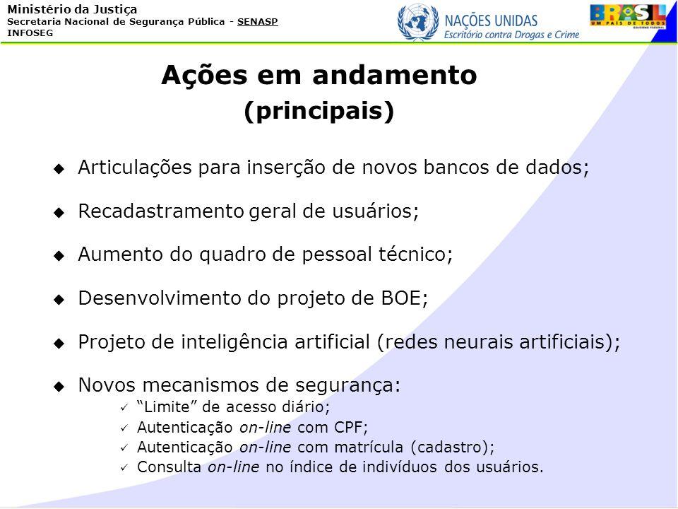 Ministério da Justiça Secretaria Nacional de Segurança Pública - SENASP INFOSEG Ações em andamento (principais) Articulações para inserção de novos ba