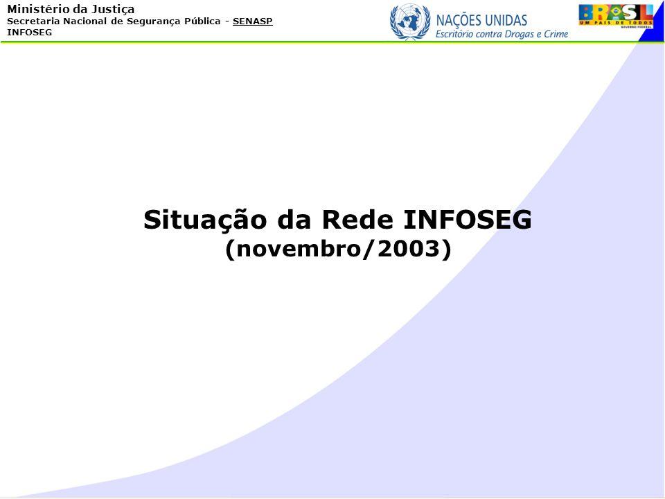 Ministério da Justiça Secretaria Nacional de Segurança Pública - SENASP INFOSEG Situação da Rede INFOSEG (novembro/2003)