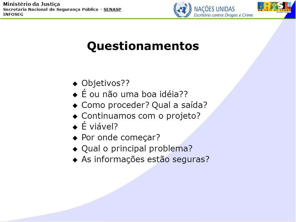 Ministério da Justiça Secretaria Nacional de Segurança Pública - SENASP INFOSEG Questionamentos Objetivos?? É ou não uma boa idéia?? Como proceder? Qu