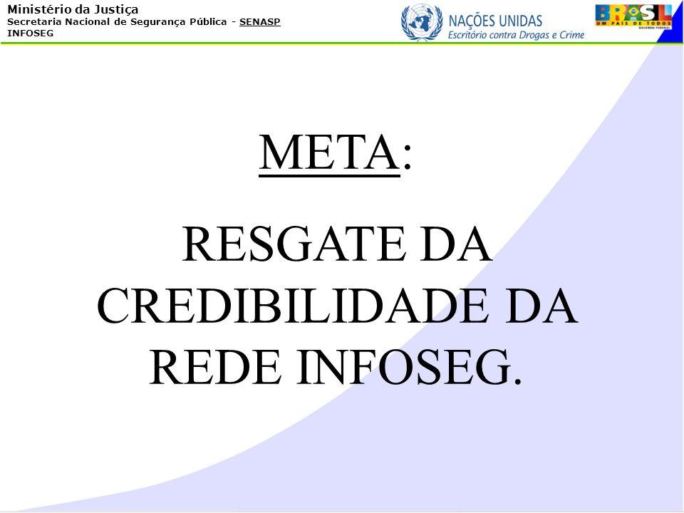 Ministério da Justiça Secretaria Nacional de Segurança Pública - SENASP INFOSEG META: RESGATE DA CREDIBILIDADE DA REDE INFOSEG.