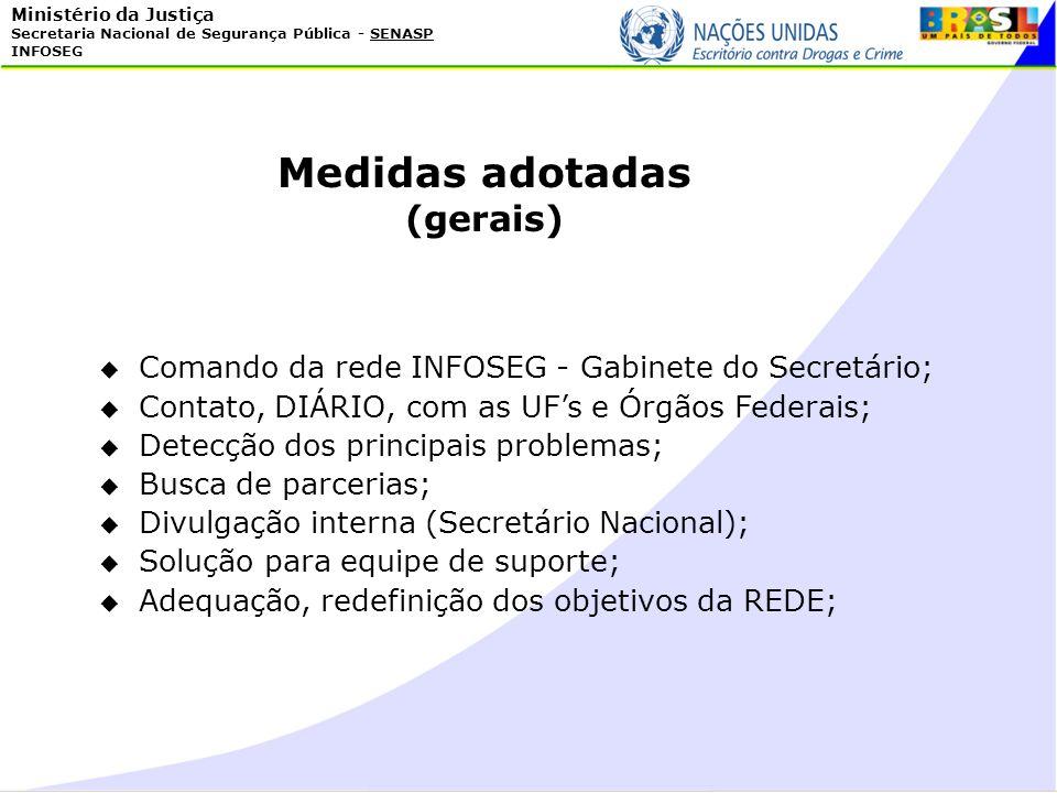 Ministério da Justiça Secretaria Nacional de Segurança Pública - SENASP INFOSEG Medidas adotadas (gerais) Comando da rede INFOSEG - Gabinete do Secret