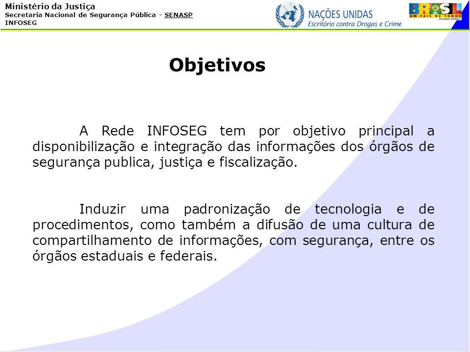 Ministério da Justiça Secretaria Nacional de Segurança Pública - SENASP INFOSEG Objetivos A Rede INFOSEG tem por objetivo principal a disponibilização