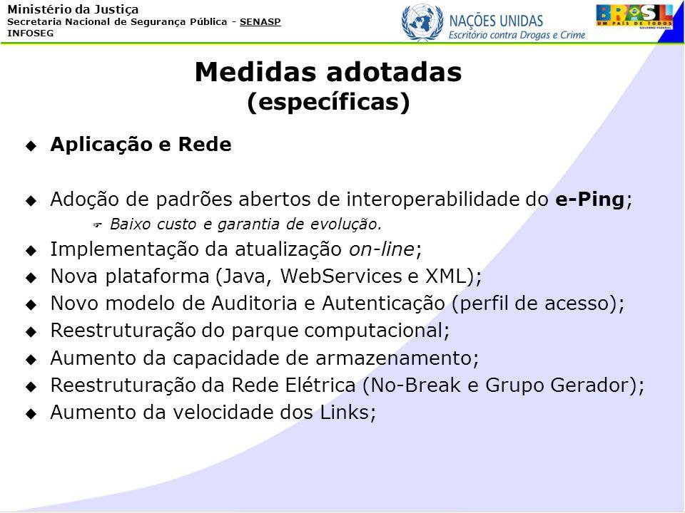 Ministério da Justiça Secretaria Nacional de Segurança Pública - SENASP INFOSEG Aplicação e Rede Adoção de padrões abertos de interoperabilidade do e-