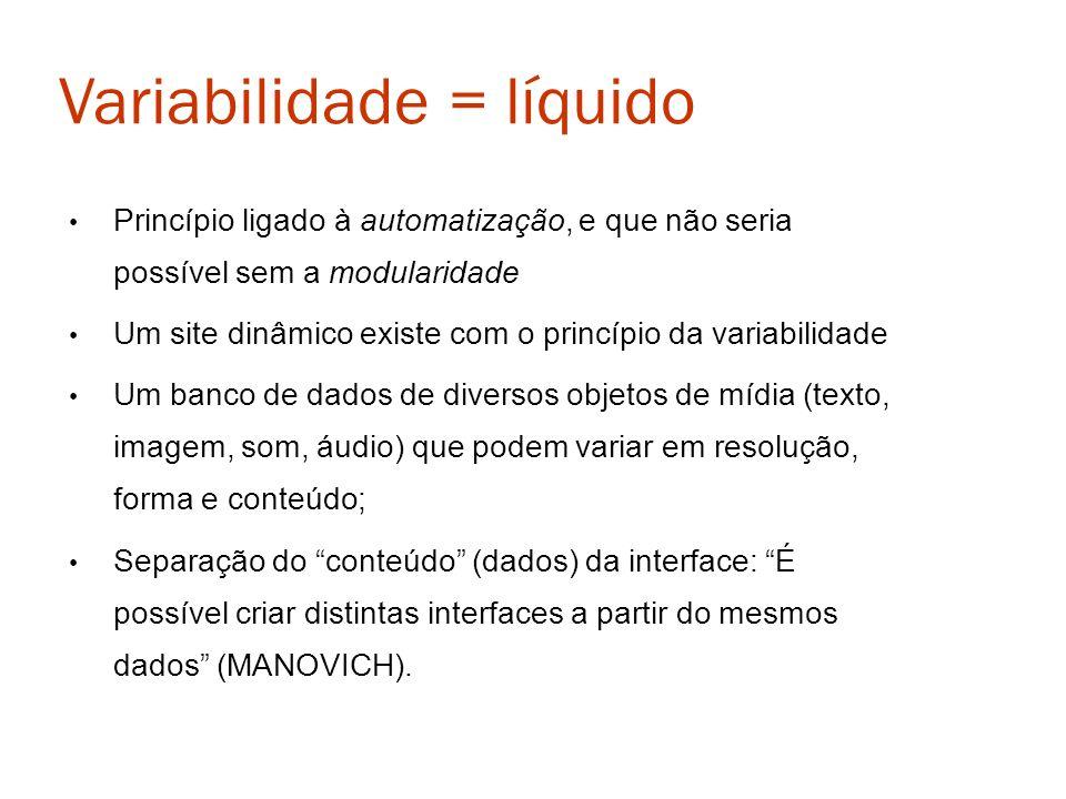 Variabilidade = líquido Princípio ligado à automatização, e que não seria possível sem a modularidade Um site dinâmico existe com o princípio da varia