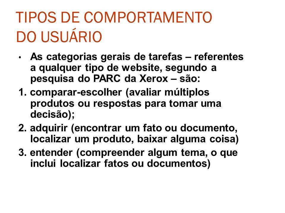 TIPOS DE COMPORTAMENTO DO USUÁRIO As categorias gerais de tarefas – referentes a qualquer tipo de website, segundo a pesquisa do PARC da Xerox – são: