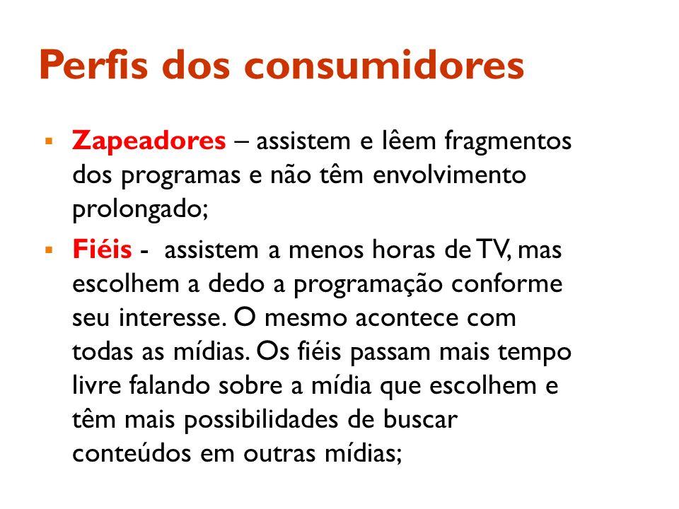 Perfis dos consumidores Zapeadores – assistem e lêem fragmentos dos programas e não têm envolvimento prolongado; Fiéis - assistem a menos horas de TV,