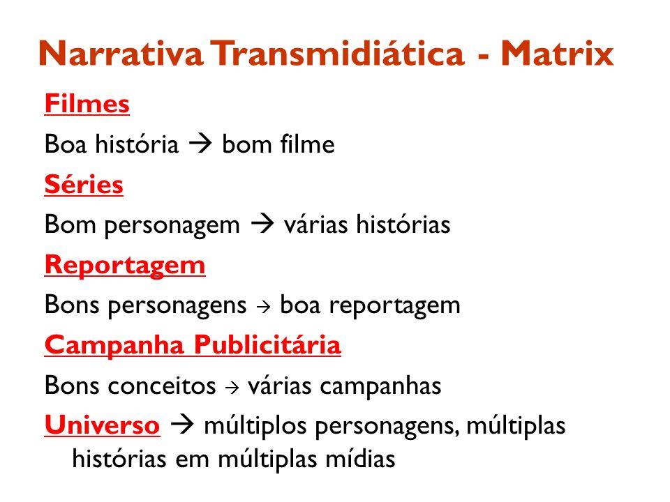 Narrativa Transmidiática - Matrix Filmes Boa história bom filme Séries Bom personagem várias histórias Reportagem Bons personagens boa reportagem Camp