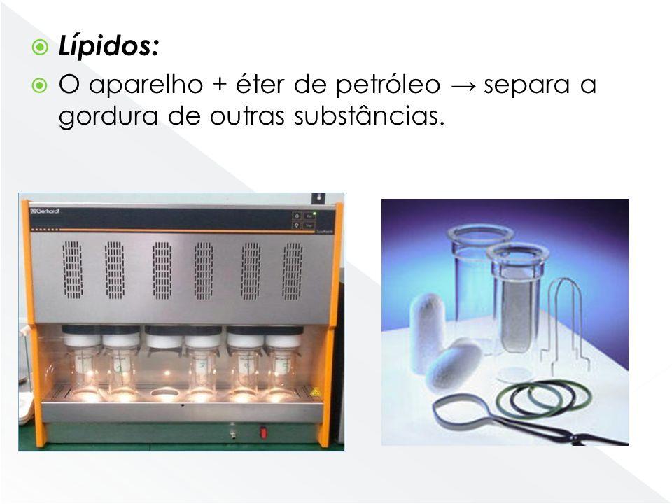 Lípidos: O aparelho + éter de petróleo separa a gordura de outras substâncias.