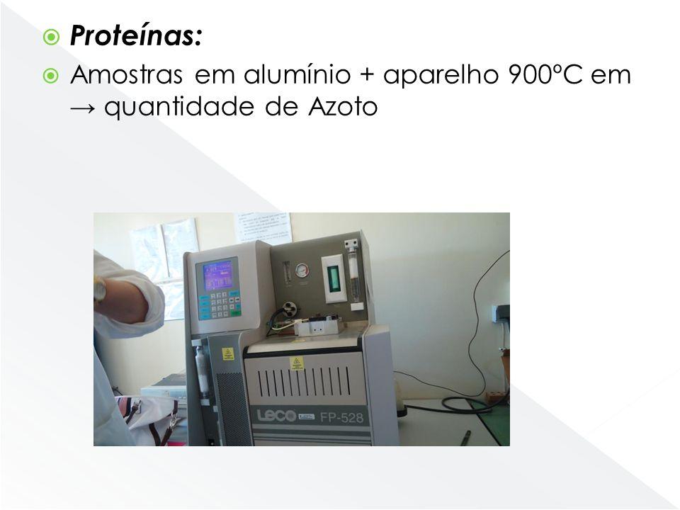 Proteínas: Amostras em alumínio + aparelho 900ºC em quantidade de Azoto