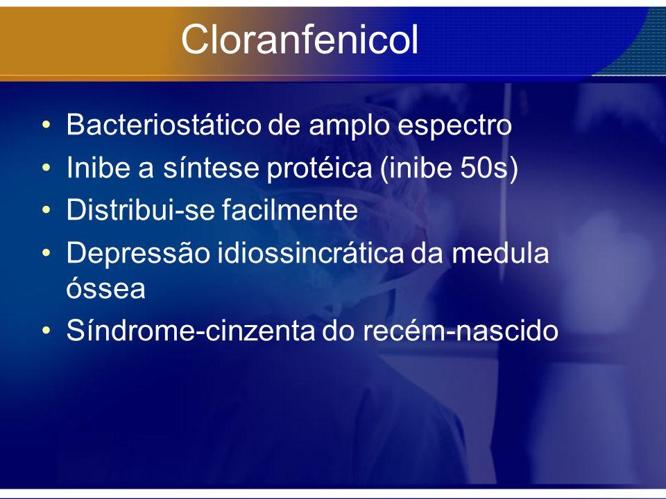 Cloranfenicol Bacteriostático de amplo espectro Inibe a síntese protéica (inibe 50s) Distribui-se facilmente Depressão idiossincrática da medula óssea Síndrome-cinzenta do recém-nascido