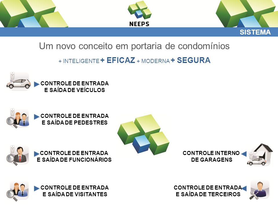 SISTEMA Um novo conceito em portaria de condomínios + INTELIGENTE + EFICAZ + MODERNA + SEGURA CONTROLE DE ENTRADA E SAÍDA DE VEÍCULOS CONTROLE DE ENTRADA E SAÍDA DE PEDESTRES CONTROLE DE ENTRADA E SAÍDA DE FUNCIONÁRIOS CONTROLE DE ENTRADA E SAÍDA DE VISITANTES ACIONAMENTO DE PÂNICO VIA CELULAR CONTROLE DE ENTRADA E SAÍDA DE TERCEIROS CONTROLE INTERNO DE GARAGENS
