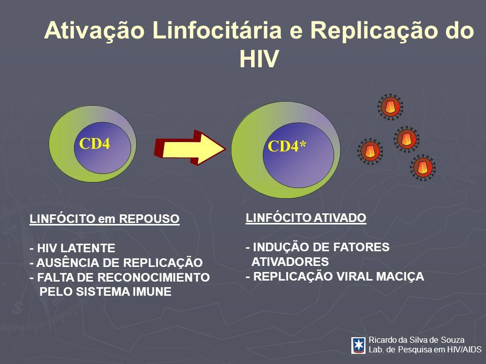 Ricardo da Silva de Souza Lab. de Pesquisa em HIV/AIDS Ativação Linfocitária e Replicação do HIV CD4 CD4* LINFÓCITO em REPOUSO - HIV LATENTE - AUSÊNCI